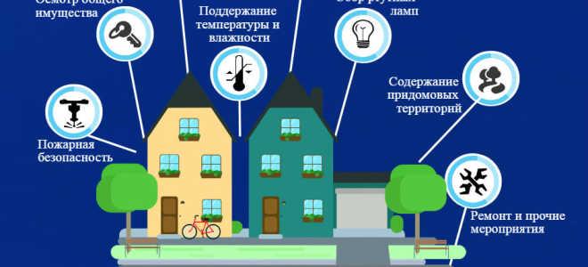 Что включает в себя текущий ремонт общего имущества в многоквартирном доме (МКД)