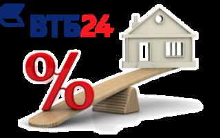 Ипотека на дом с земельным участком в ВТБ24: особенности оформления кредита