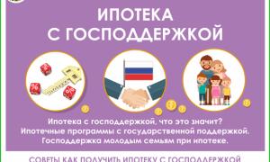 Условия получения ипотеки с господдержкой: кому положена, группы граждан, которые имеют право взять займ