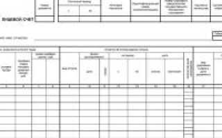 Как оформить исковое заявление о разделе лицевого счета в 2020 году